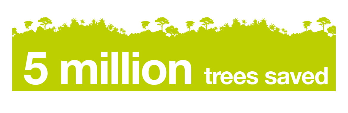 Environmental graphic to state that 5 million trees were protected via Brother Earth